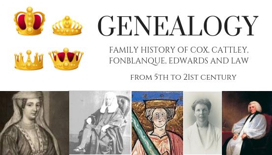 Family Genealogy
